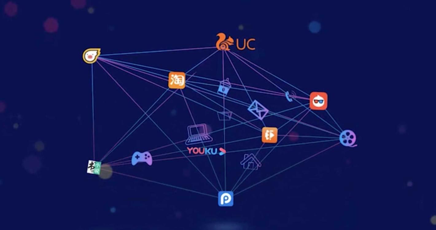 阿里创新业务事业群智能营销平台